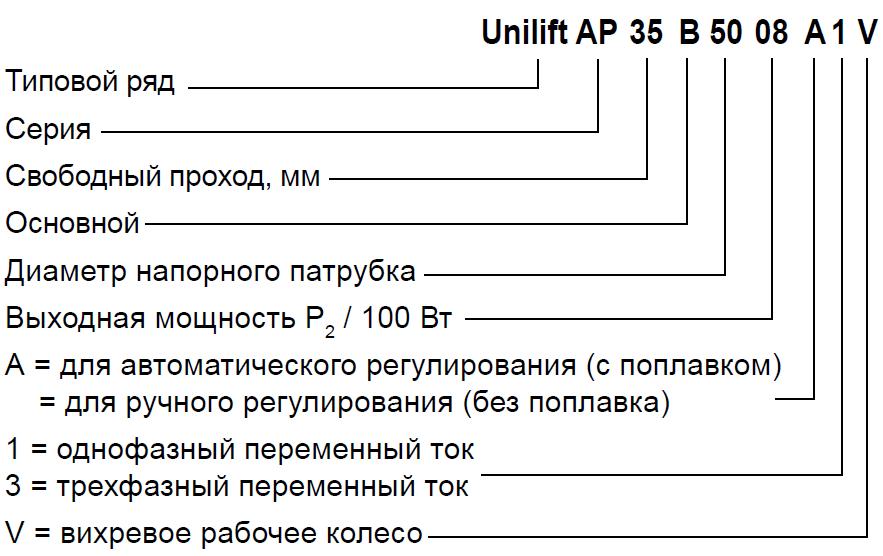 Grundfos Unilift AP 35B/ 50B