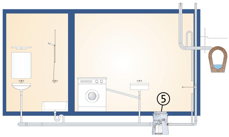 Канализационные насосные станции Grundfos LIFTAWAY B