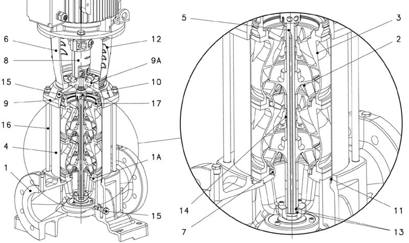 Вертикальные многоступенчатые насосы Lowara e-SV