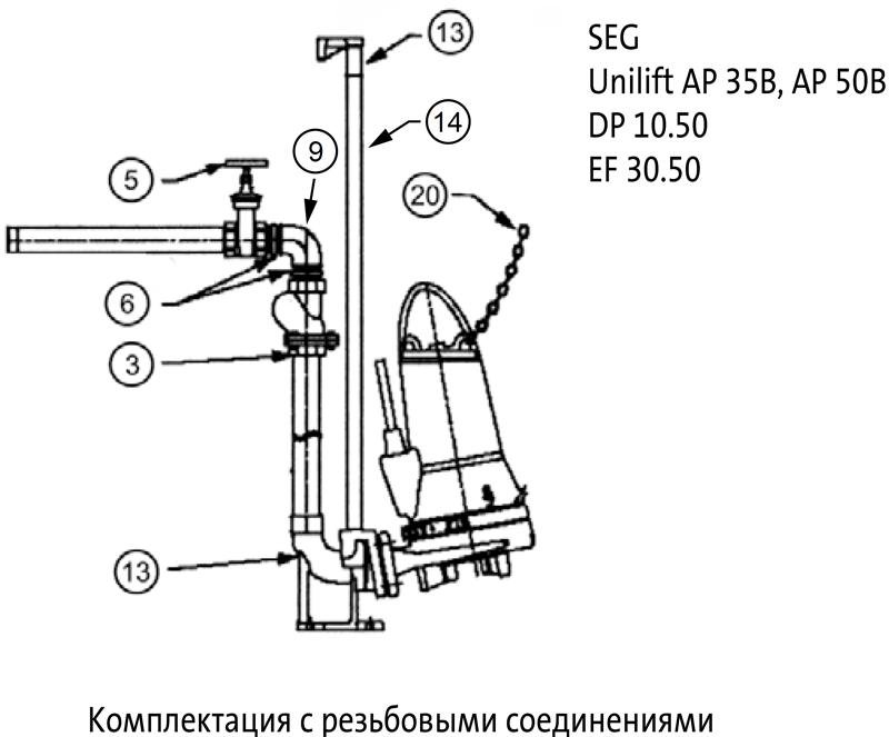 Подбор принадлежностей для канализационных насосов Grundfos