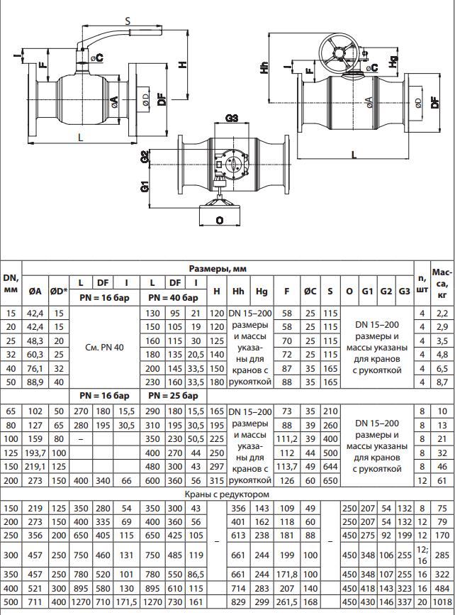 Шаровой кран JiP Premium FF фланцевый с рукояткой, стандартным проходом